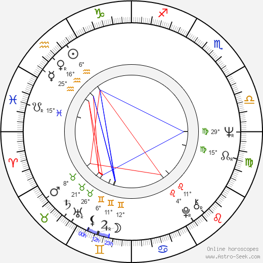Seppo Tikka birth chart, biography, wikipedia 2019, 2020
