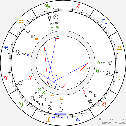 Vitaliy Bezrukov birth chart, biography, wikipedia 2019, 2020