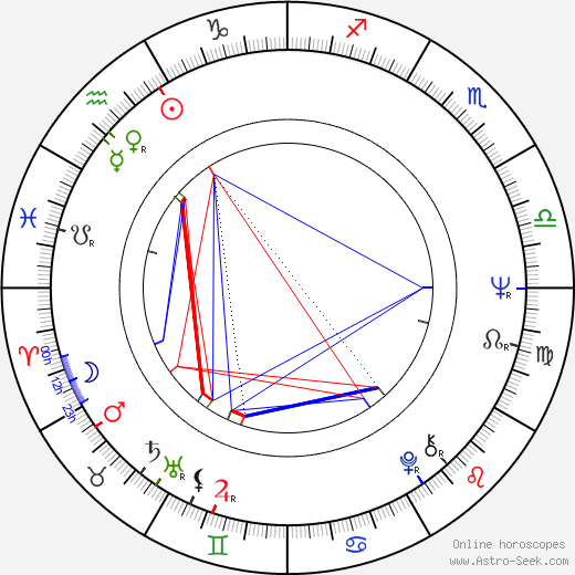 Willy Bogner birth chart, Willy Bogner astro natal horoscope, astrology