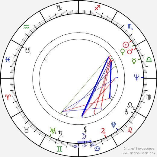 Antonín Sládek astro natal birth chart, Antonín Sládek horoscope, astrology