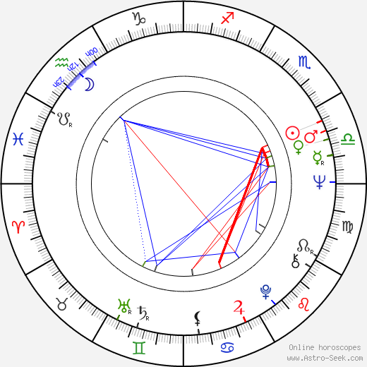 Bohuslav Blažek astro natal birth chart, Bohuslav Blažek horoscope, astrology