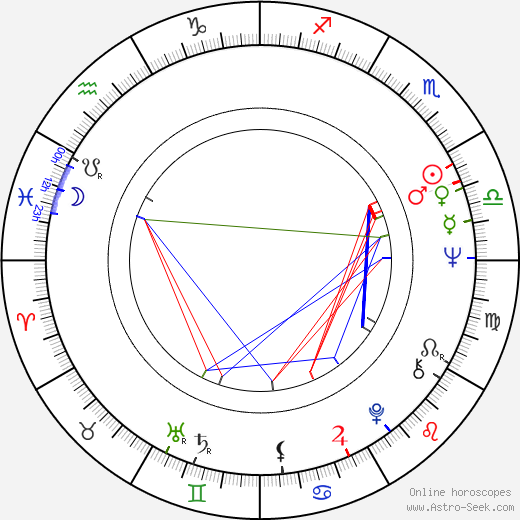 Costel Constantin astro natal birth chart, Costel Constantin horoscope, astrology