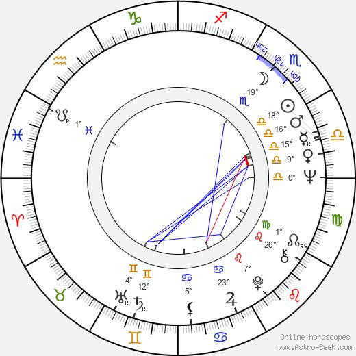 Daniel Vigne birth chart, biography, wikipedia 2019, 2020