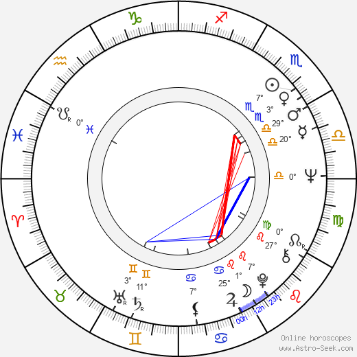 David Ogden Stiers birth chart, biography, wikipedia 2018, 2019