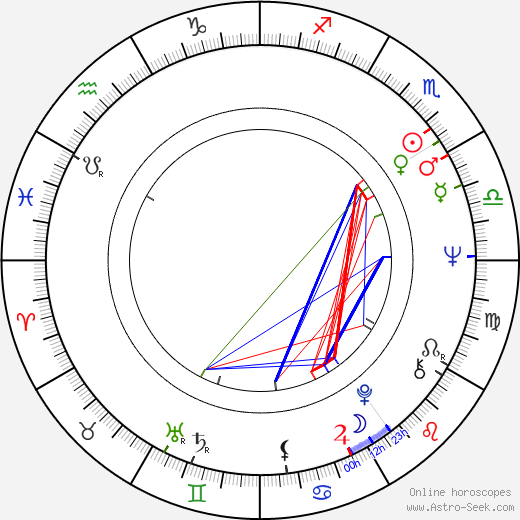 David Ogden Stiers astro natal birth chart, David Ogden Stiers horoscope, astrology