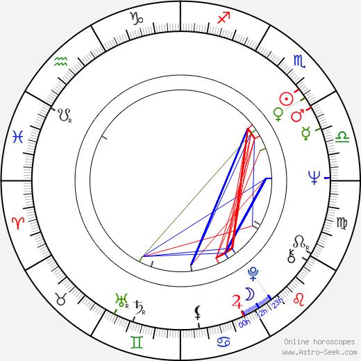David Ogden Stiers tema natale, oroscopo, David Ogden Stiers oroscopi gratuiti, astrologia
