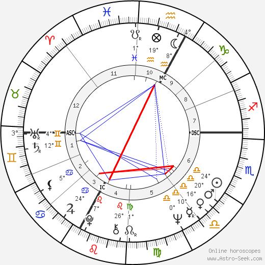 Gary Puckett tema natale, biography, Biografia da Wikipedia 2020, 2021