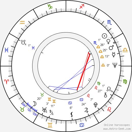 Gloria Katz birth chart, biography, wikipedia 2019, 2020