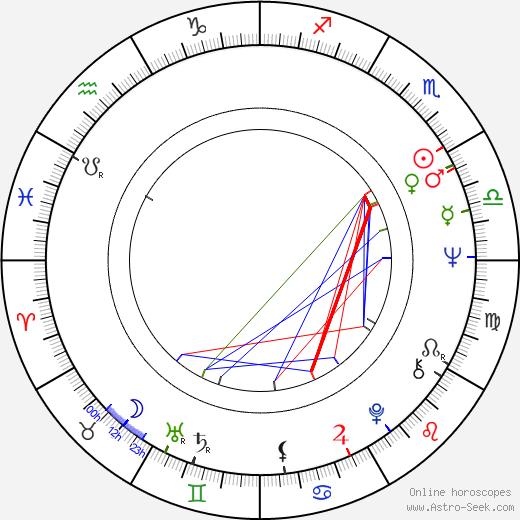 Gloria Katz astro natal birth chart, Gloria Katz horoscope, astrology