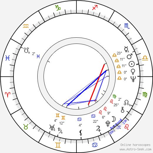 Greg Coote birth chart, biography, wikipedia 2020, 2021