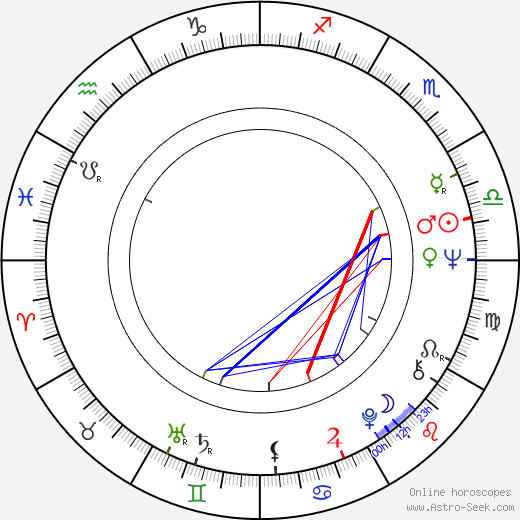 Greg Coote birth chart, Greg Coote astro natal horoscope, astrology