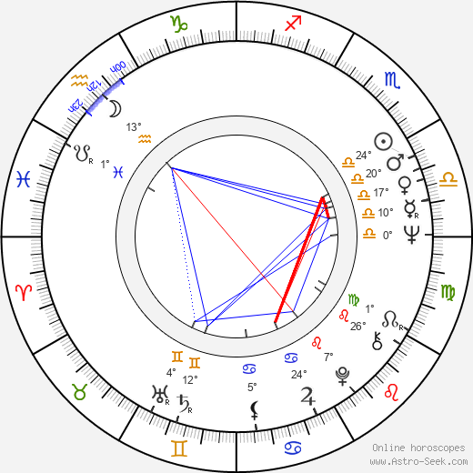 Jana Walterová birth chart, biography, wikipedia 2019, 2020