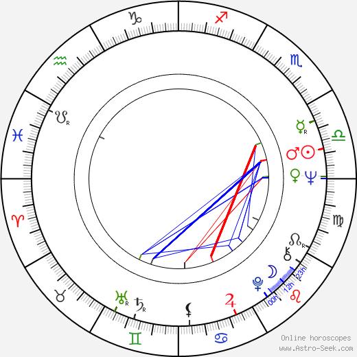 Джон Сил John Seale день рождения гороскоп, John Seale Натальная карта онлайн