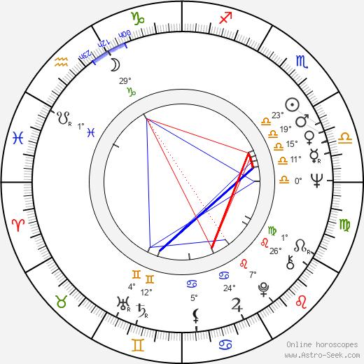 Judit Halász birth chart, biography, wikipedia 2020, 2021