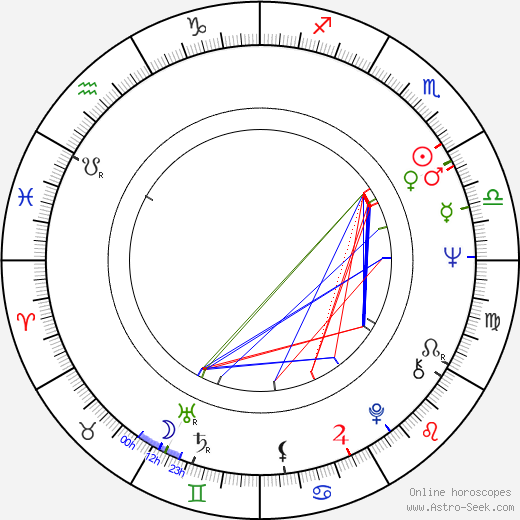 Kenneth Johnson tema natale, oroscopo, Kenneth Johnson oroscopi gratuiti, astrologia