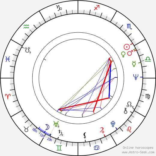 Kurt Lechner tema natale, oroscopo, Kurt Lechner oroscopi gratuiti, astrologia