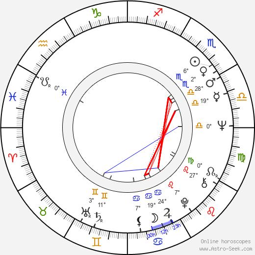 Larry Block birth chart, biography, wikipedia 2019, 2020