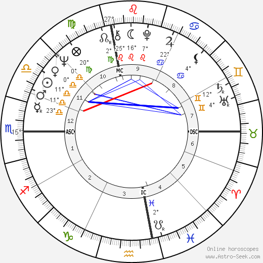 Laurence Michael Foley birth chart, biography, wikipedia 2019, 2020