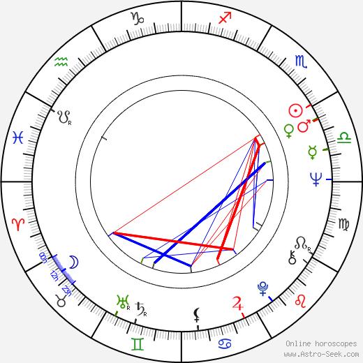 Margaret Blye astro natal birth chart, Margaret Blye horoscope, astrology