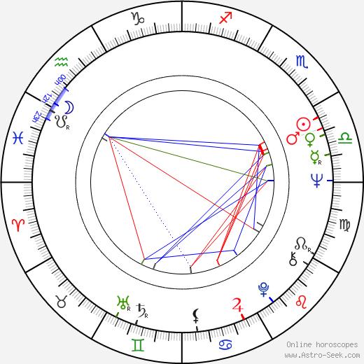 Marie Poslušná день рождения гороскоп, Marie Poslušná Натальная карта онлайн