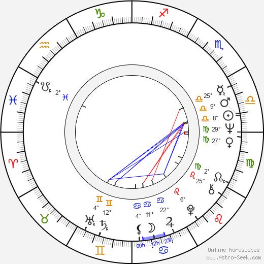 Steve Sabol birth chart, biography, wikipedia 2019, 2020