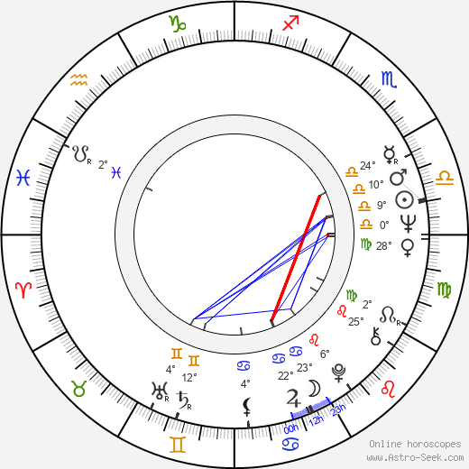 Steve Susskind birth chart, biography, wikipedia 2018, 2019