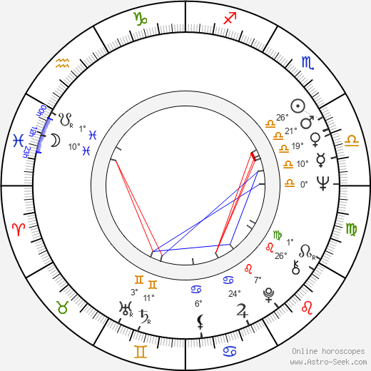Vráťa Ebr birth chart, biography, wikipedia 2019, 2020