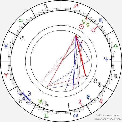 Al Matthews astro natal birth chart, Al Matthews horoscope, astrology