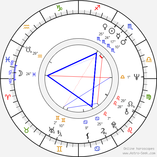 Bob Gaudio birth chart, biography, wikipedia 2019, 2020