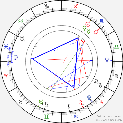 Bob Gaudio birth chart, Bob Gaudio astro natal horoscope, astrology