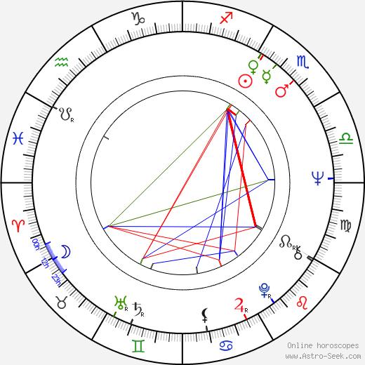 Carol Wiseman tema natale, oroscopo, Carol Wiseman oroscopi gratuiti, astrologia