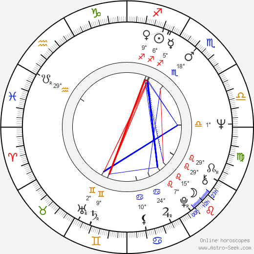 Chatrichalerm Yukol birth chart, biography, wikipedia 2020, 2021