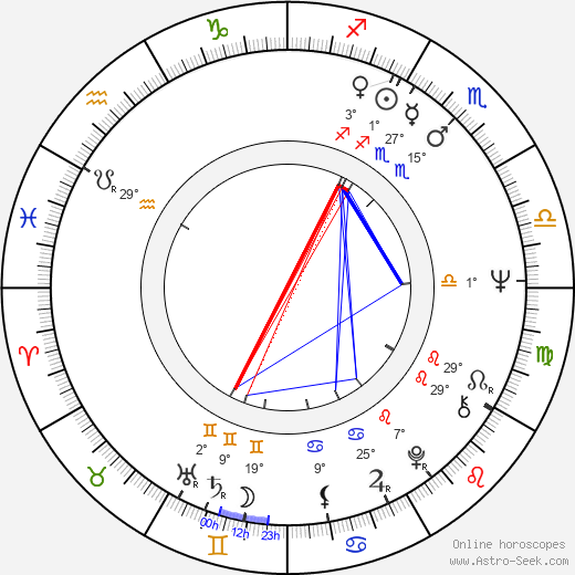 Ferenc András birth chart, biography, wikipedia 2019, 2020