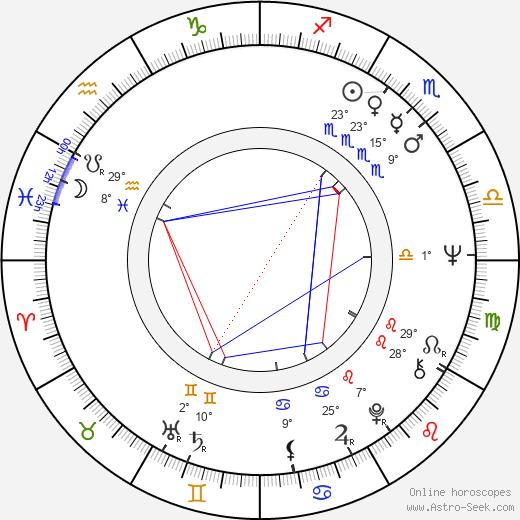 Joanna Pettet birth chart, biography, wikipedia 2018, 2019