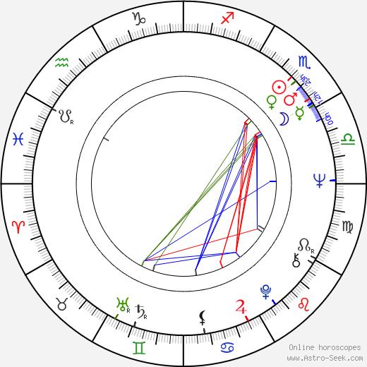 Джонни Риверс Johnny Rivers день рождения гороскоп, Johnny Rivers Натальная карта онлайн