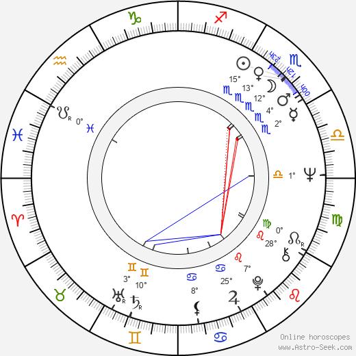 Kurt Gloor tema natale, biography, Biografia da Wikipedia 2020, 2021
