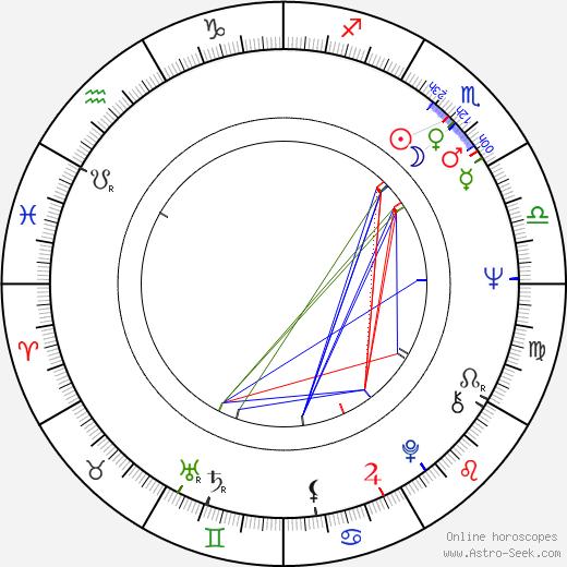 Kurt Gloor tema natale, oroscopo, Kurt Gloor oroscopi gratuiti, astrologia