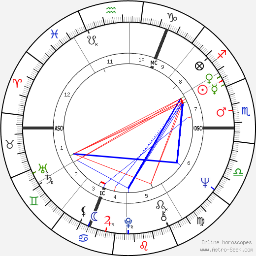 Leona Detiège день рождения гороскоп, Leona Detiège Натальная карта онлайн