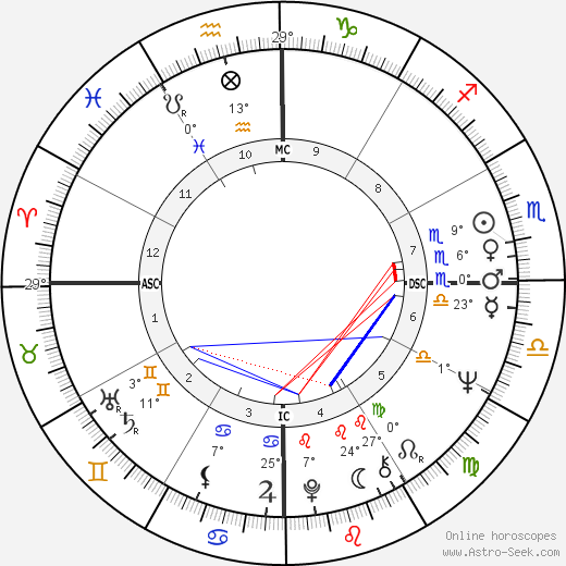 Marcel Fontaine birth chart, biography, wikipedia 2019, 2020