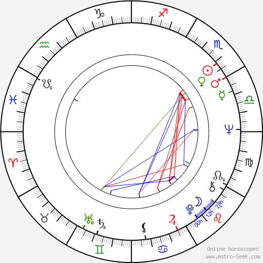 Марсия Уоллес Marcia Wallace день рождения гороскоп, Marcia Wallace Натальная карта онлайн