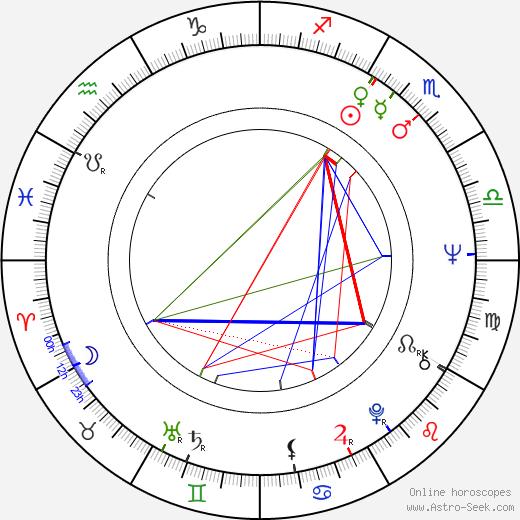 Matti Oiling astro natal birth chart, Matti Oiling horoscope, astrology