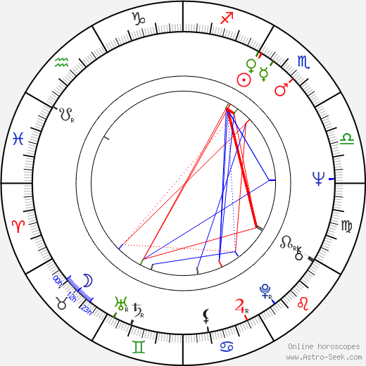 Michael Cavanaugh astro natal birth chart, Michael Cavanaugh horoscope, astrology