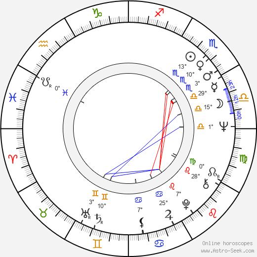 Patricia Shakesby birth chart, biography, wikipedia 2020, 2021
