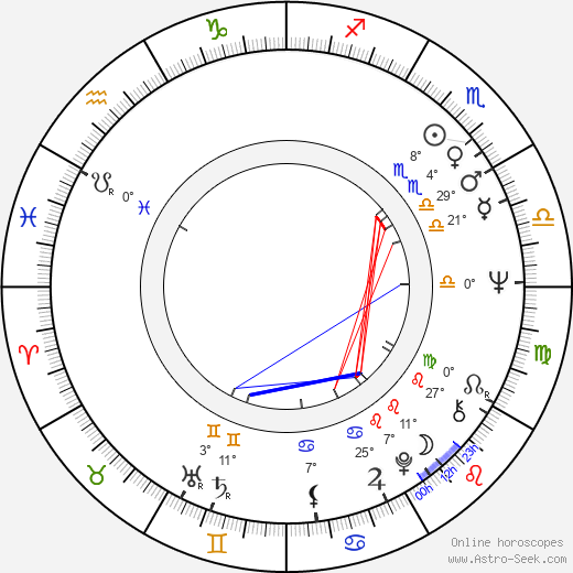Pavel Handl birth chart, biography, wikipedia 2019, 2020