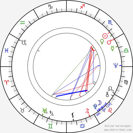 Pavel Handl astro natal birth chart, Pavel Handl horoscope, astrology