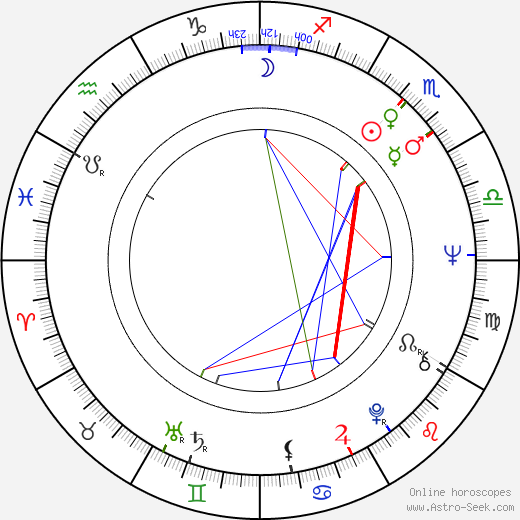 Rolf Schübel astro natal birth chart, Rolf Schübel horoscope, astrology