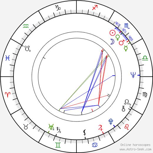 Sigrid Göhler tema natale, oroscopo, Sigrid Göhler oroscopi gratuiti, astrologia