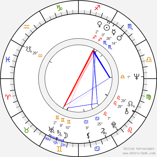 Susan Anspach birth chart, biography, wikipedia 2019, 2020