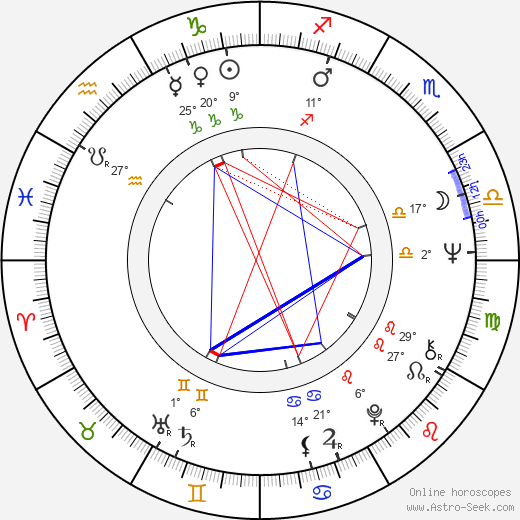 Andy Summers birth chart, biography, wikipedia 2020, 2021