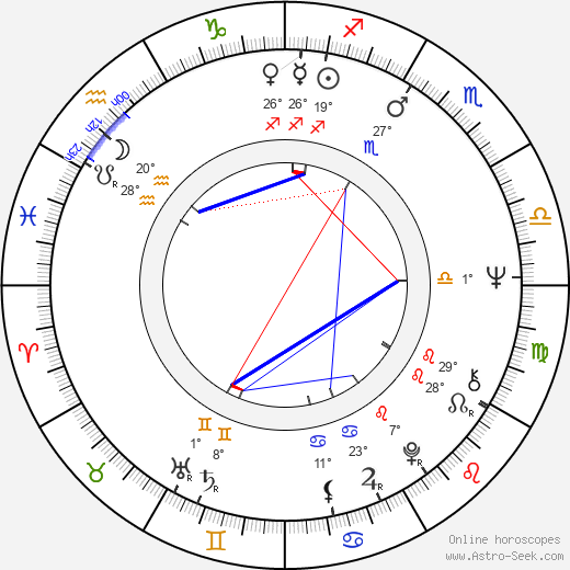 Anitra Invenius birth chart, biography, wikipedia 2019, 2020